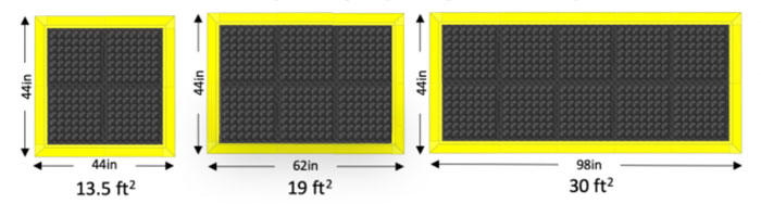 Picture of the sizes of Ergozone mats